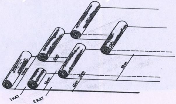 membran-ile-temel-bohcalamasinda-1-kat-ve-2-kat-membran-uygulama-kurallari