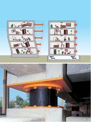 deprem izolatörü uygulama ve yapı davranışı (deprem)