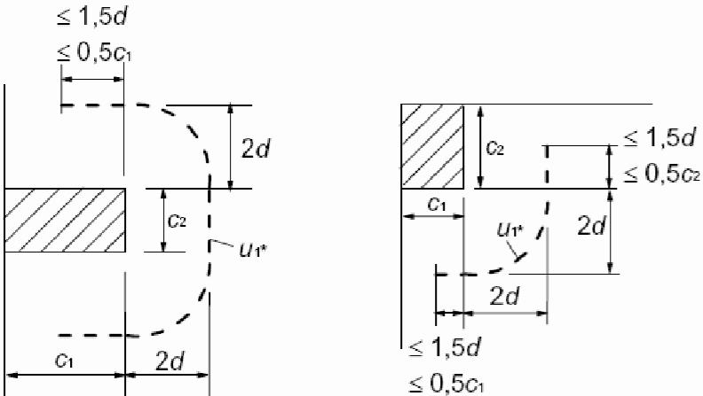 kenar ve köşe kolonlarında zımbalama çevresinin belirlenerek zımbalama kuvvetinin uniform yayılmasını sağlamak